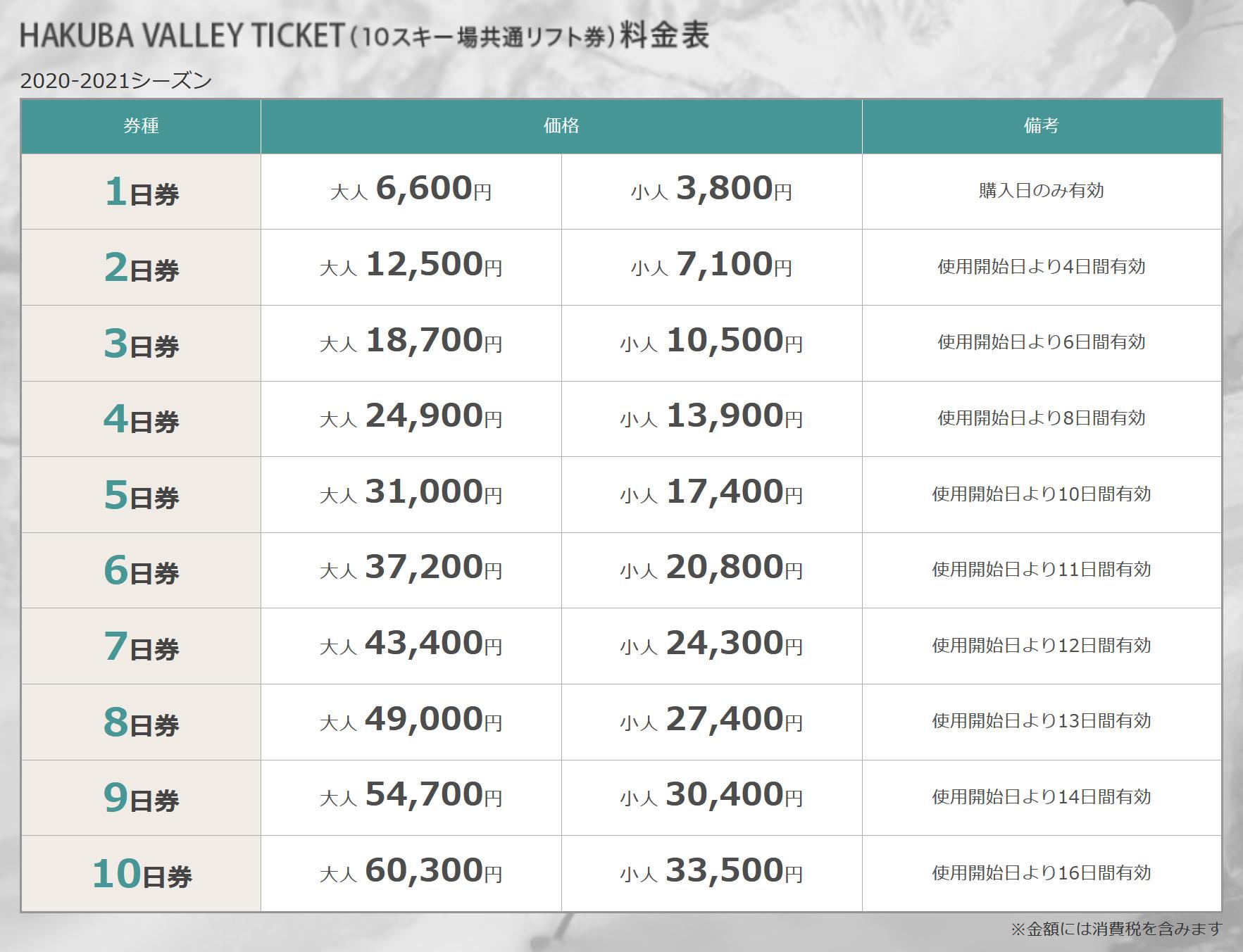 HAKUBA VALLEY TICKET リフト料金表